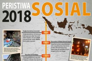 Ragam peristiwa sosial 2018