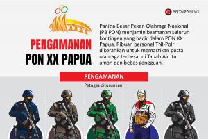 Pengamanan PON Papua