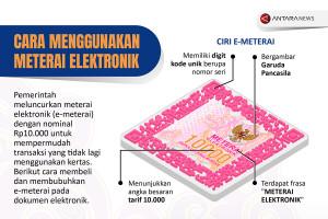 Cara membeli dan menggunakan e-meterai