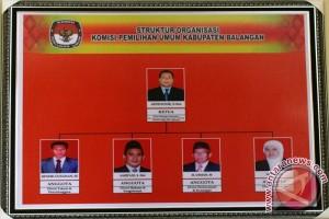 Daftar Pemilih Sementara Sebanyak 90.260