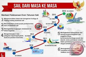 Sail Karimata Momentum Kebangkitan Olahraga Bahari Nasional