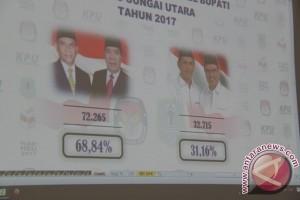 KPU Tetapkan Wahid-Husairi Pemenang Pilkada HSU