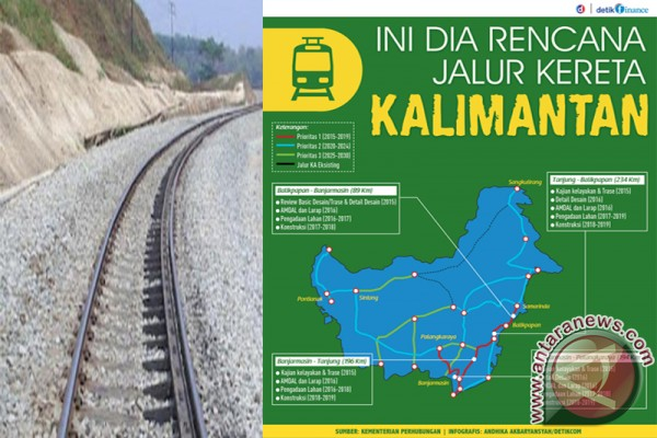 Trains expected to realize soon in South Kalimantan