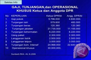 Anggota DPRD Kotabaru Dapat Tambahan Tunjangan
