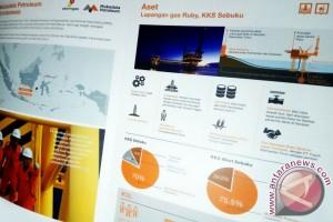 Investor Kembali Mencari Potensi Baru Gas Sebuku