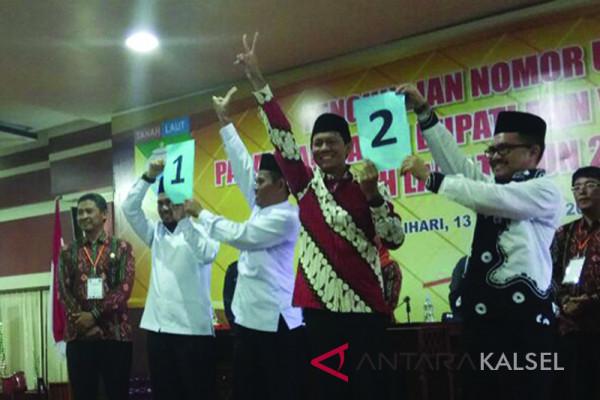 KPU Tala Tetapkan Nomor Urut Pasangan Calon
