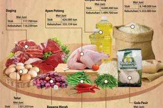 Legislator : Kalsel perlu kejelasan pencadangan pangan
