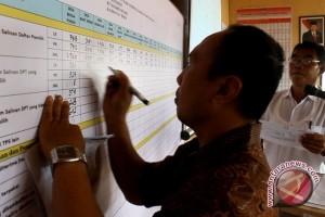 Kecamatan Muara Kaman Rekap Hasil Pilgub Kaltim