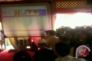 Flash - Nurdin Abdullah menangkan real count Pilkada Bantaeng