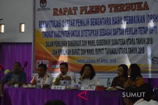 KPU Taput coret 9.762 nama dalam penetapan DPT