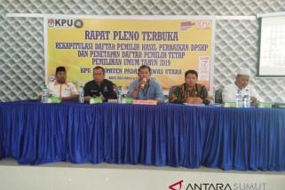 DPT Pemilu 2019 di Paluta berjumlah 154.936 orang